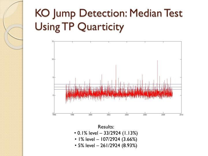 KO Jump Detection: Median Test Using TP