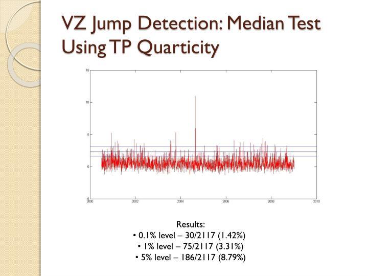 VZ Jump Detection: Median Test Using TP