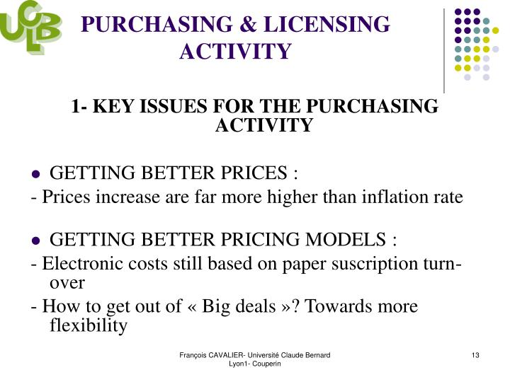 PURCHASING & LICENSING ACTIVITY