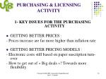 purchasing licensing activity
