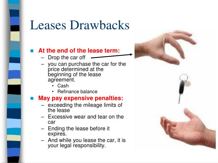 At the end of the lease term: