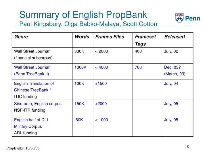 Summary of English PropBank