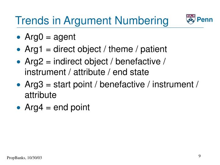 Trends in Argument Numbering