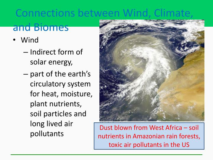Connections between Wind, Climate, and Biomes
