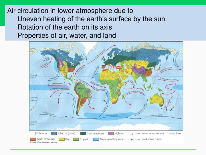 Air circulation in lower atmosphere due to