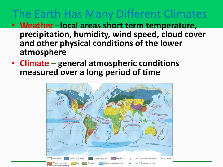 The Earth Has Many Different Climates