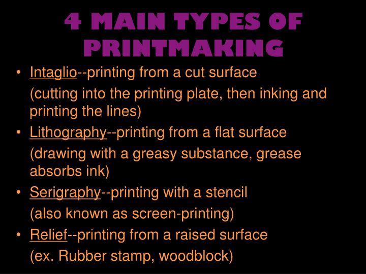 4 MAIN TYPES OF PRINTMAKING