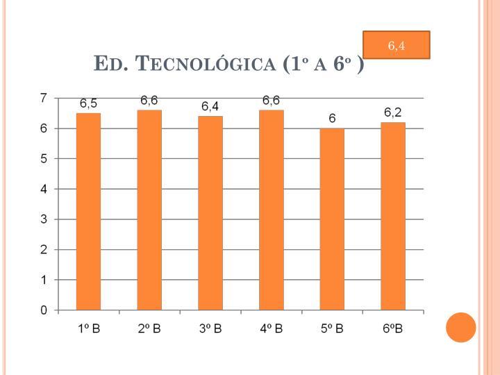 Ed. Tecnológica (1º a 6º )