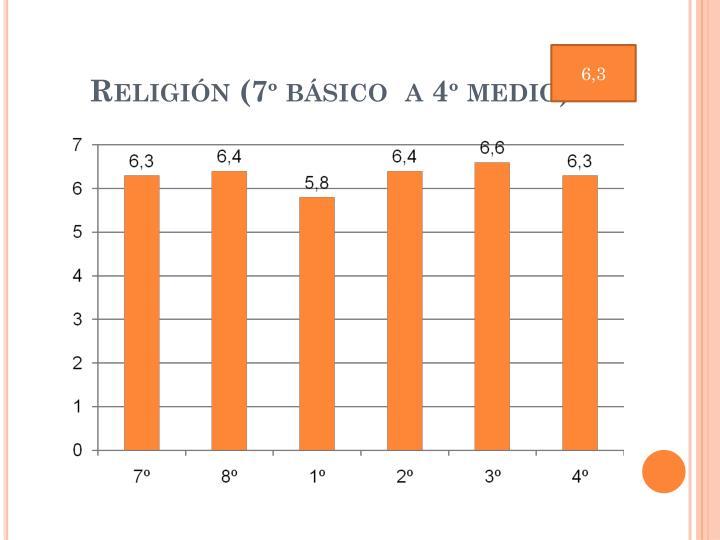 Religión (7º básico  a 4º medio)