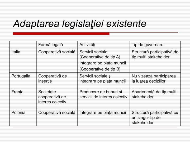 Adaptarea legislaţiei existente