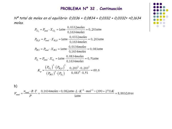 PROBLEMA Nº 32 . Continuación