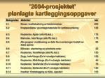 2004 prosjektet planlagte kartleggingsoppgaver