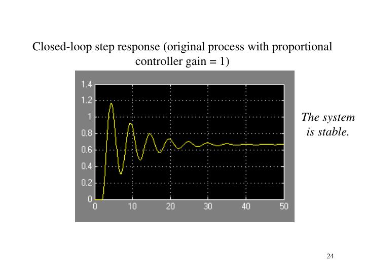 Closed-loop step response (original process with proportional controller gain = 1)