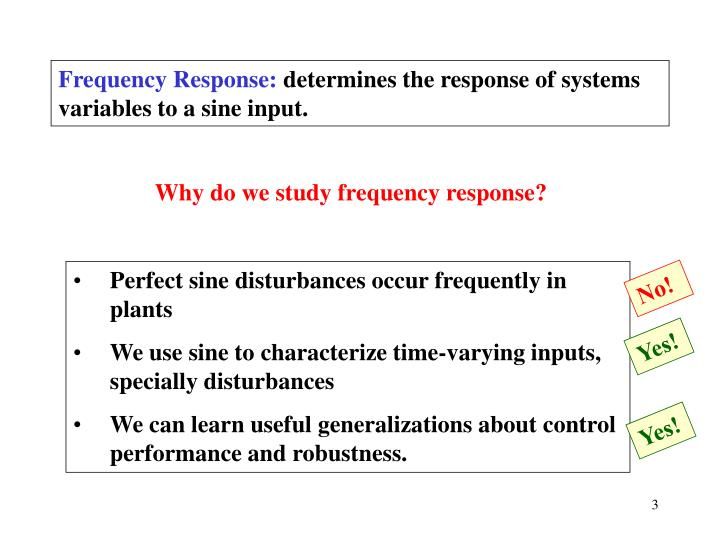 Frequency Response: