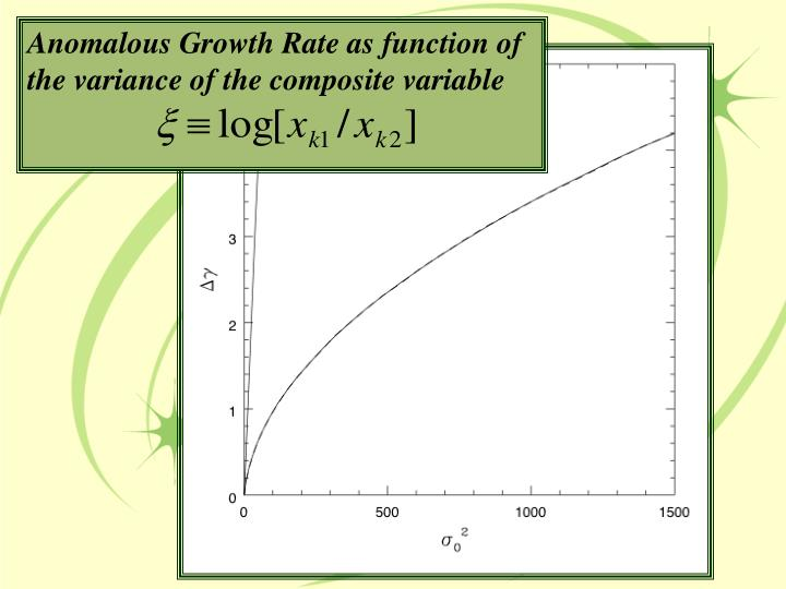 Anomalous Growth Rate as function of