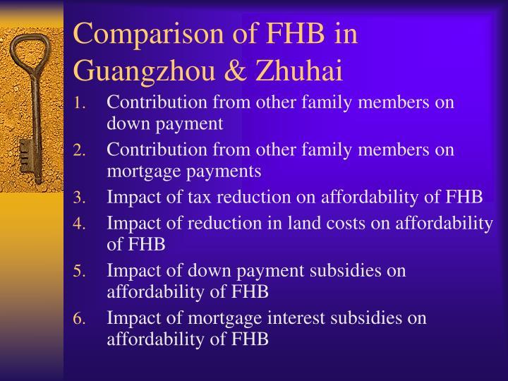 Comparison of FHB in Guangzhou & Zhuhai