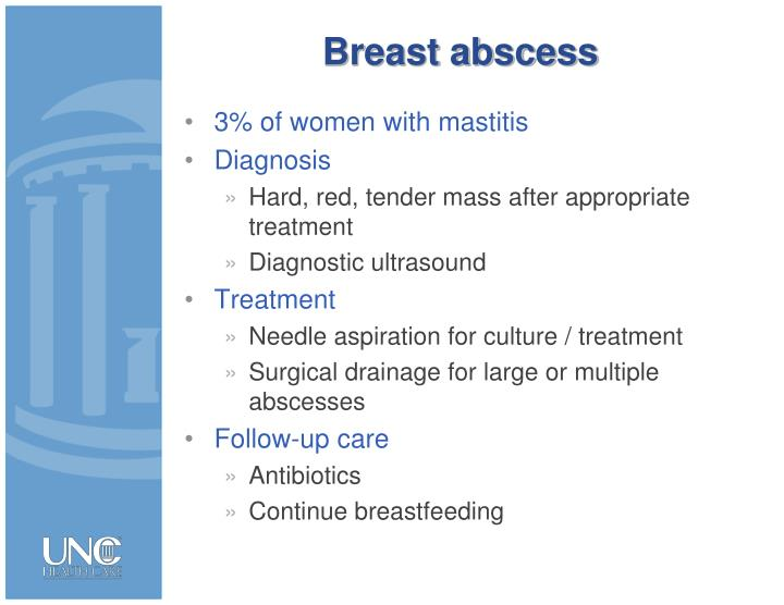 Treatment of breast abscess