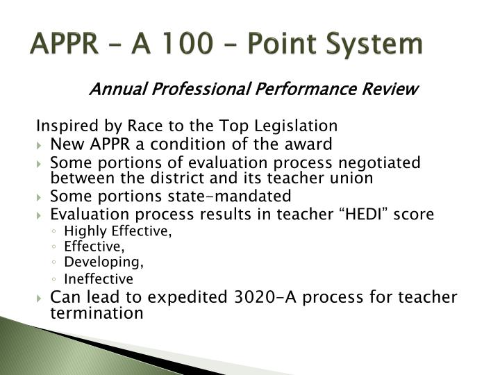 Appr a 100 point system