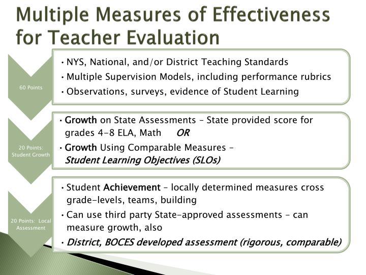 Multiple Measures of Effectiveness