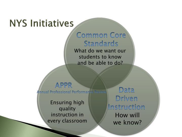NYS Initiatives
