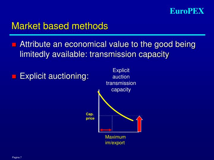 Market based methods