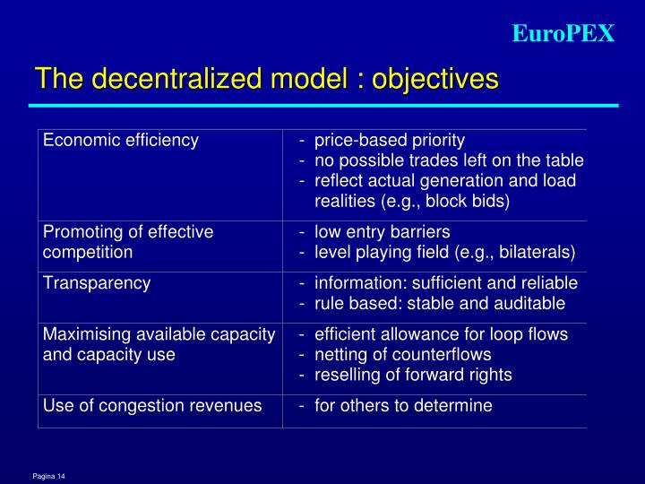 The decentralized model : objectives