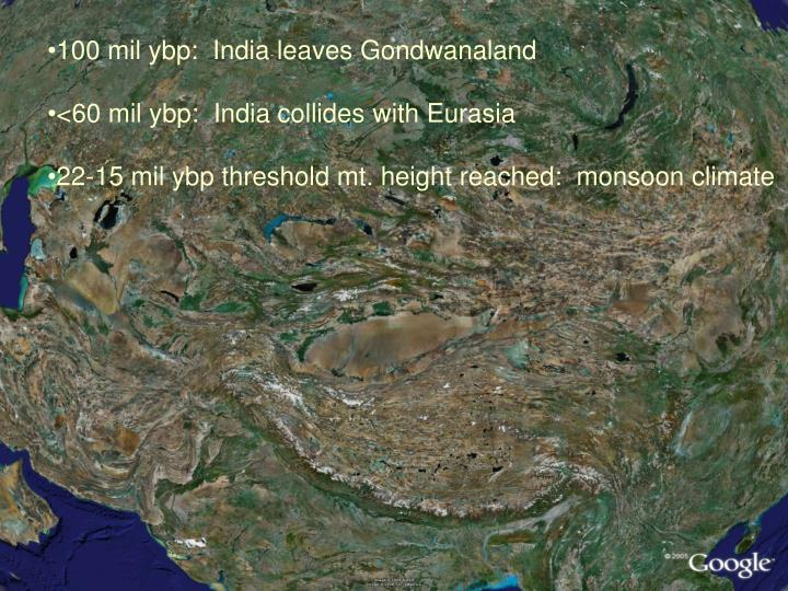 100 mil ybp:  India leaves Gondwanaland