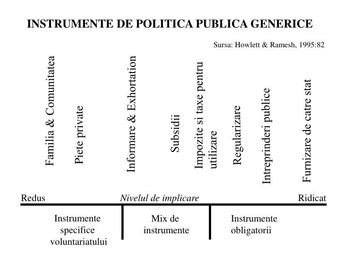 INSTRUMENTE DE POLITICA PUBLICA GENERICE