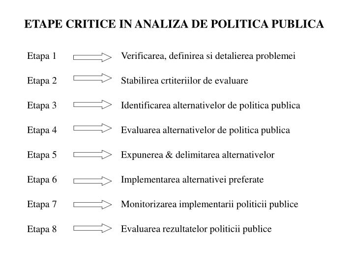 ETAPE CRITICE IN ANALIZA DE POLITICA PUBLICA