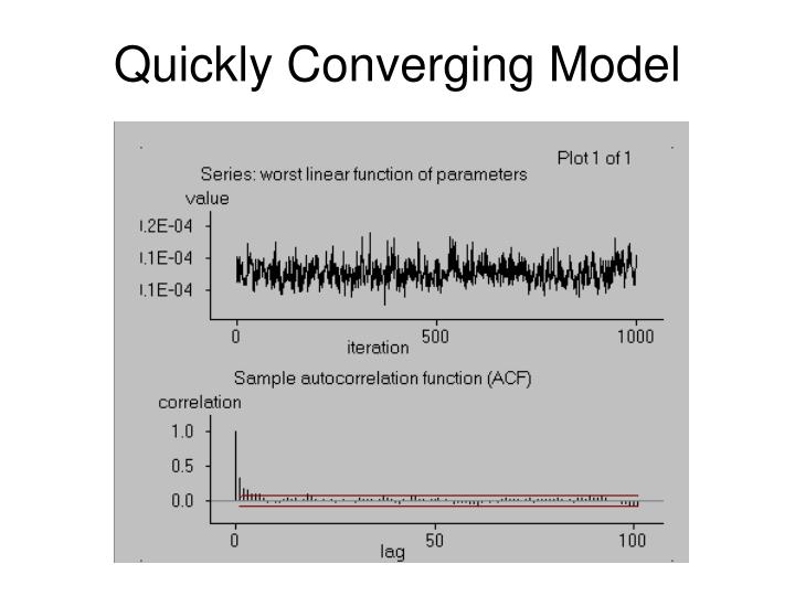 Quickly Converging Model