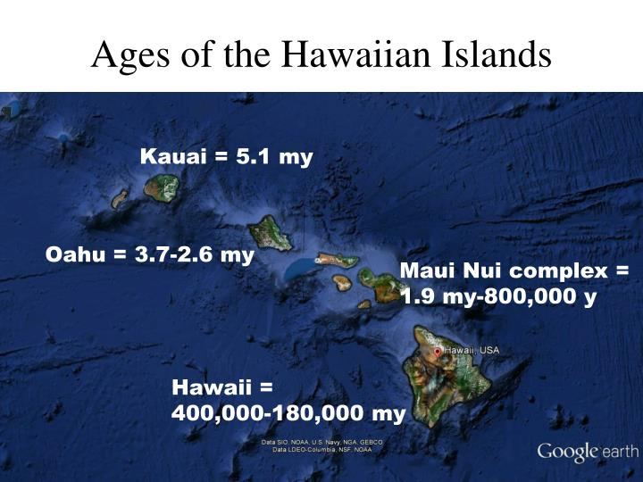 Ages of the Hawaiian Islands