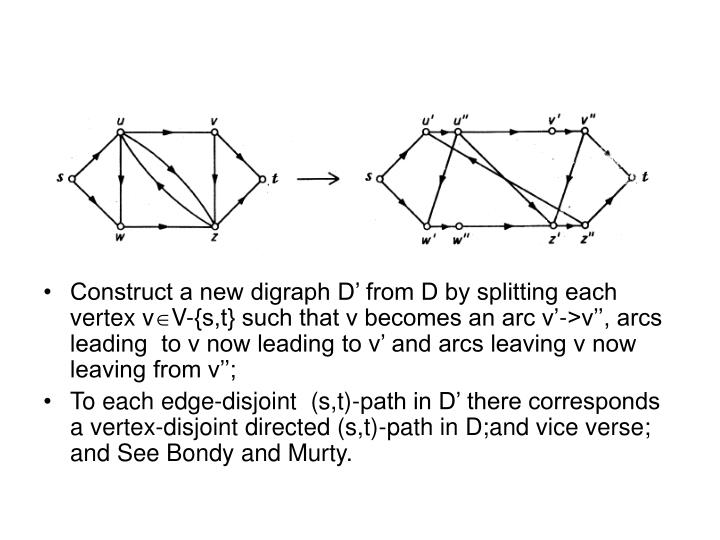 Construct a new digraph D' from D by splitting each vertex v