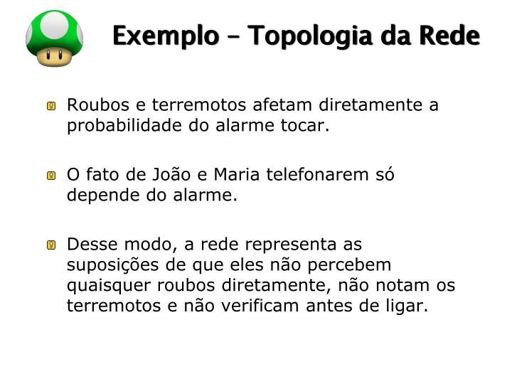 Exemplo – Topologia da Rede