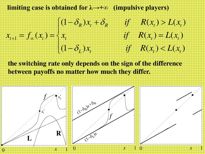 limiting case is obtained for λ→+∞   (impulsive players)
