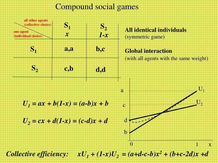 Compound social games