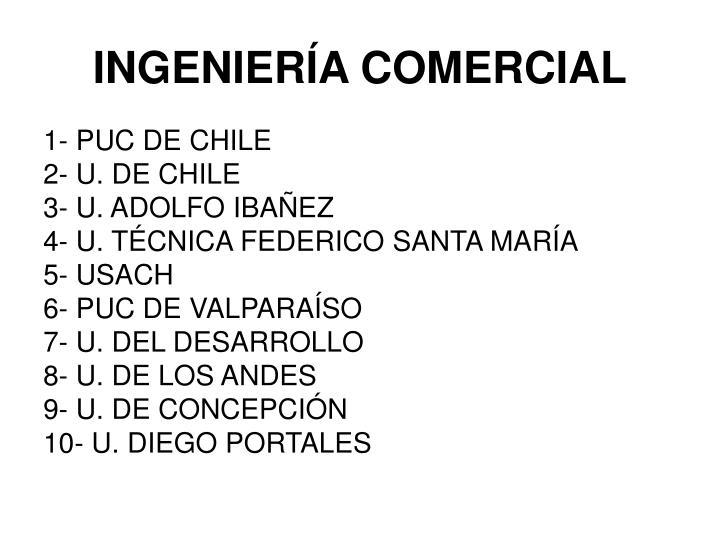INGENIERÍA COMERCIAL