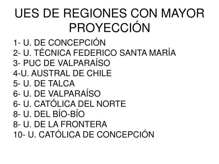 UES DE REGIONES CON MAYOR PROYECCIÓN