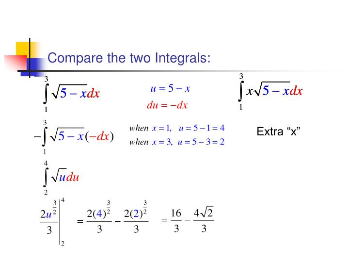 Compare the two Integrals: