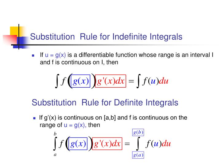 Substitution rule for indefinite integrals