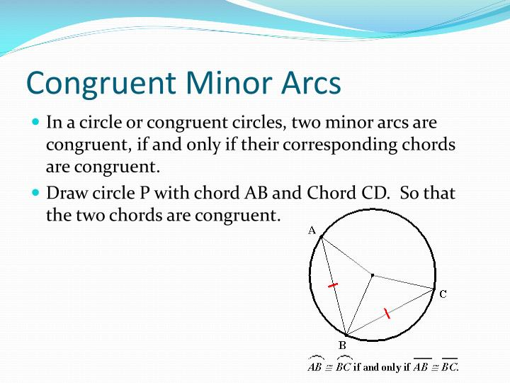 Congruent Minor Arcs
