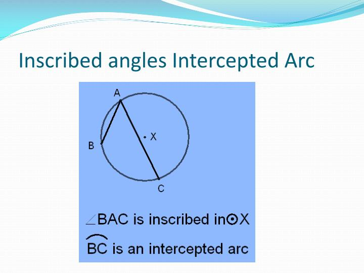 Inscribed angles Intercepted Arc