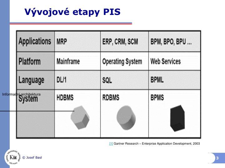 Vývojové etapy PIS