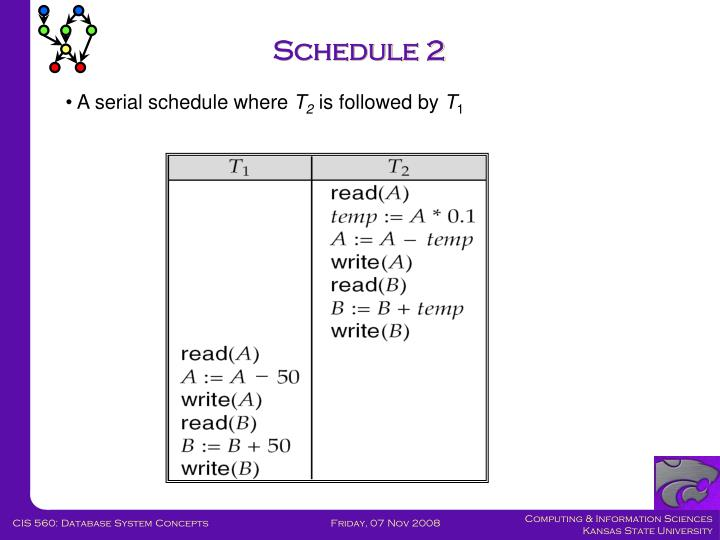 Schedule 2