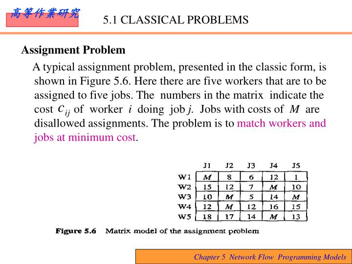 5.1 CLASSICAL PROBLEMS