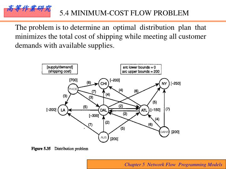 5.4 MINIMUM-COST FLOW PROBLEM