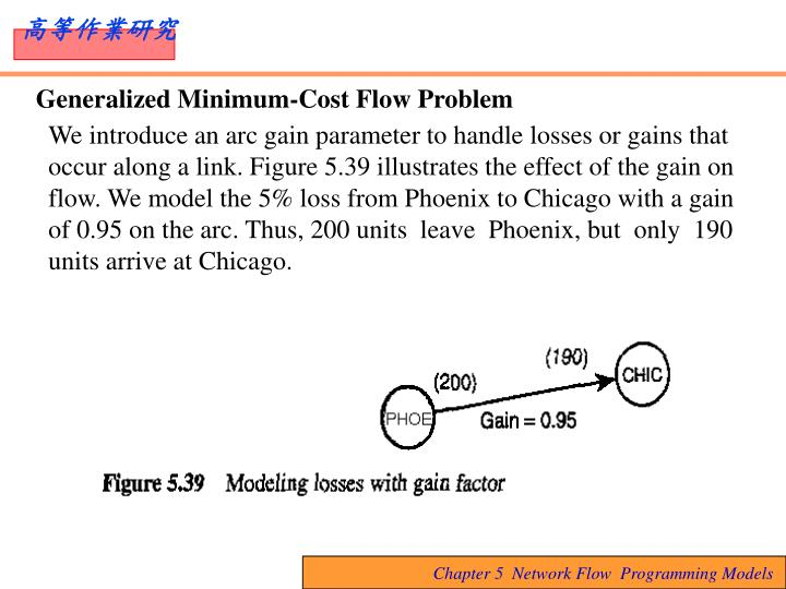 Generalized Minimum-Cost Flow Problem