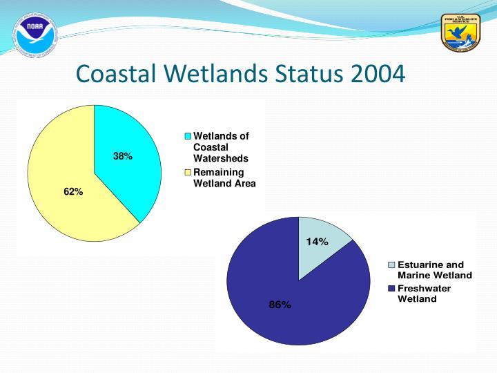 Coastal Wetlands Status 2004