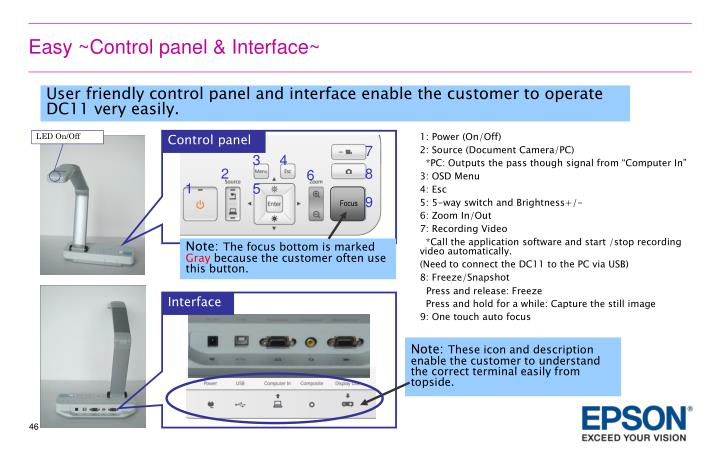 Easy ~Control panel & Interface~