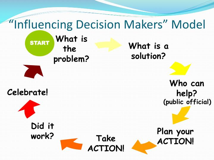 Influencing decision makers model