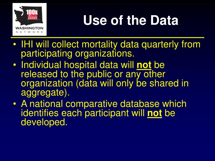 Use of the Data